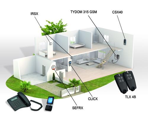 Alarme s curit espace satellite for Alarme de securite pour maison
